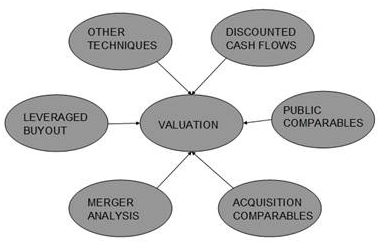 time value of money a financial The time value of money is critical to the decision-making process of capital budgeting both individuals and businesses use the time value of money.